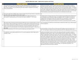 Desk Audit Hipaa Hhs Ocr Audit Questions