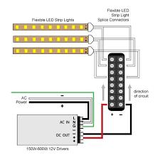 hardwire led strip lights 27 best lighting images on pinterest blankets cabinet lights and