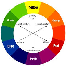 Color Spectrum Why Does Red Look Like Violet The Color Spectrum Is Linear