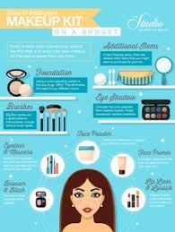 Cheap Makeup Kits For Makeup Artists Makeup Artist Kit Checklist Www Fortheloveofmakeupbaby Com