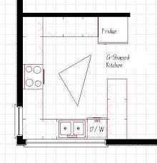 how to plan layout of kitchen kitchen floor plan layouts spurinteractive com
