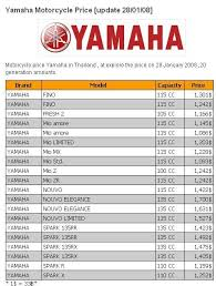 yamaha motors philippines price list racal jr for sale price list