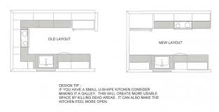 Types Of Kitchen Design Ideal Kitchen Design Shaped Kitchen Layouts Small Linear