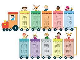 multiplication tables for children multiplication table stock illustration illustration of mathimatics