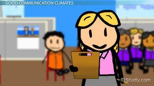 communication climate definition u0026 concept video u0026 lesson