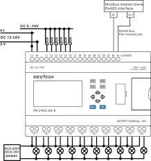 profibus wiring diagram with simple pics diagrams wenkm com
