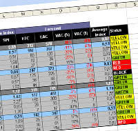 Free Excel Dashboard Templates Free Excel Templates For Dashboard Reporting