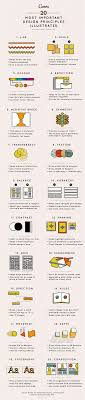 design definition in advertising 301 best design images on pinterest graph design advertising and