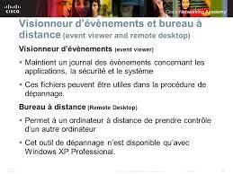 controle de bureau a distance chapitre 5 systèmes d exploitation operating systems ppt