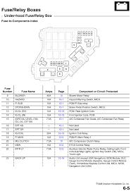 repair guides fuse relay boxes 2007 hybrid autozone com