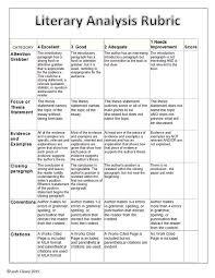 Literary essay examples