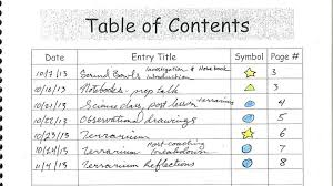 lesson plan organizing your science notebook