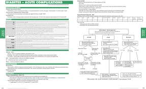 canada u0027s most effective osce study guide edmonton manual