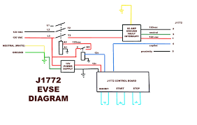 2 pole contactor wiring diagram in