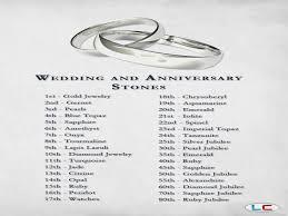 11th anniversary gift ideas 35 11th wedding anniversary gift ideas for him 11th