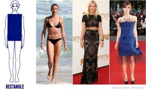 learn how and what to dress for your body type on a perfect date