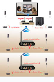 home theater amplifier 7 1 home theater receiver 2 4g wireless surround speakers wireless