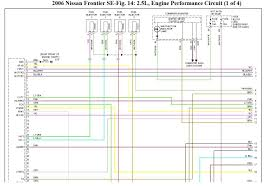 2000 nissan frontier wiring diagram u0026 it planning tools diagram