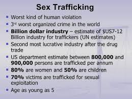 Human Trafficking Estimates by Human Trafficking Awareness