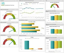 gallery of dashboard examples data visualizations u2013 visual mining