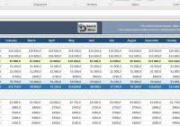 profit and loss form u2013 thebridgesummit co within free profit loss