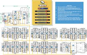 bestcomm networks inc network design