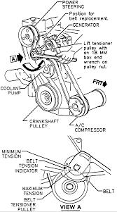 1995 pontiac bonneville engine change serpentine belt for 1995