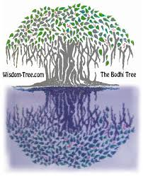 the bodhi tree a buddhist spiritual practice based on the buddha s