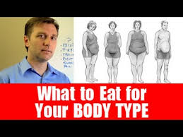 what to eat for your body type youtube