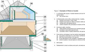 door amazing attic access door 16 amazing attic remodels storage