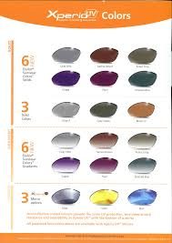 prescription lens materials tints and coating options a sight for