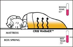Crib Mattress Liner Heat Activated Crib Bed Warmer Mattress Pads Nursery Safety