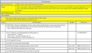 module 30 t321 applying your test plan to tmdd standard html