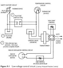 gas control circuits heater service u0026 troubleshooting