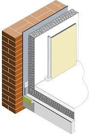 Basement Waterproofing Methods by Tanking And Making Cellars Dry Homebuilding U0026 Renovating