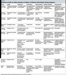 Vaccine Injury Table 45 Shots Of Straight Talk Vaccines Edition U2013 The Method U2013 Medium