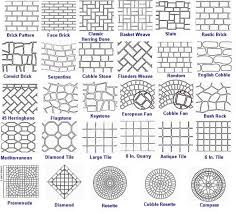 Brick Patio Pattern Best 25 Paver Patterns Ideas On Pinterest Brick Patterns Brick