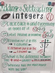 best 25 adding and subtracting integers ideas on pinterest