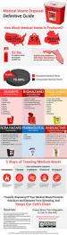7 best safe sharps disposal images on pinterest medical devices