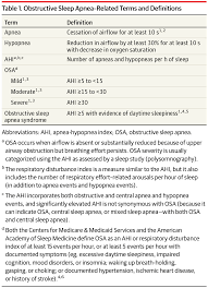 uspstf evidence report screening for osa in adults guidelines