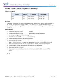 11 6 1 2 packet tracer skills integration challenge instructions