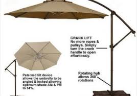 Southern Patio Umbrella Replacement Parts Southern Patio Umbrella Parts Best Of Offset Patio Umbrella