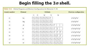periodic table packet 1 answers new answers to periodic table packet 1