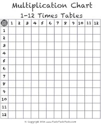 multiplication times table chart table tests index multiplication charts free download