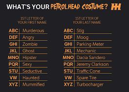 Halloween Costumes Car U0027s Petrolhead Costume Halloween Results