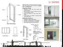 Building An Exterior Door Frame Simple Exterior Door Frame Construction Name Views 29795 Size 204