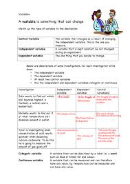 complete aqa p1 ppt and worksheets by farhadchikhalia teaching
