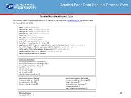 Postalone Help Desk Sjpcc Mailer Scorecard V 2 1 2015