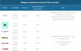 pristjek det billigste mobilabonnement på tdcs nye supernetværk