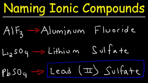 naming ionic compounds with polyatomic ions transition metals